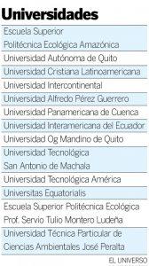 universidades-ecuadortimes
